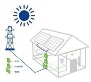 3kW科陆家庭户用光伏发电系统